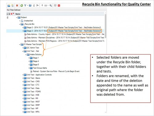 Quality Center Recycle Bin - Test Plan